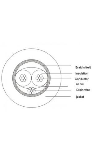 Rollo Cable DMX Profesional - Rollo 100 Metros Cable  DMX profesional con blindaje doble  - 1 PAR - Ref: pdmx6