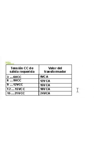 Módulo de alimentación de 1A - Módulo de alimentación de 1A.Ref: vm124
